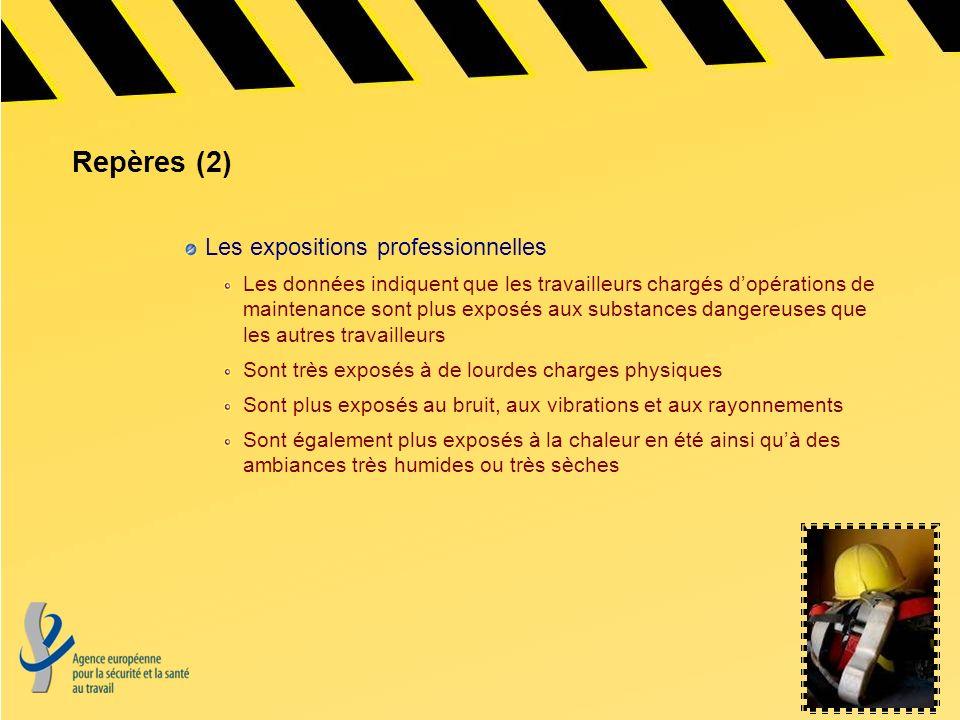 Repères (2) Les expositions professionnelles