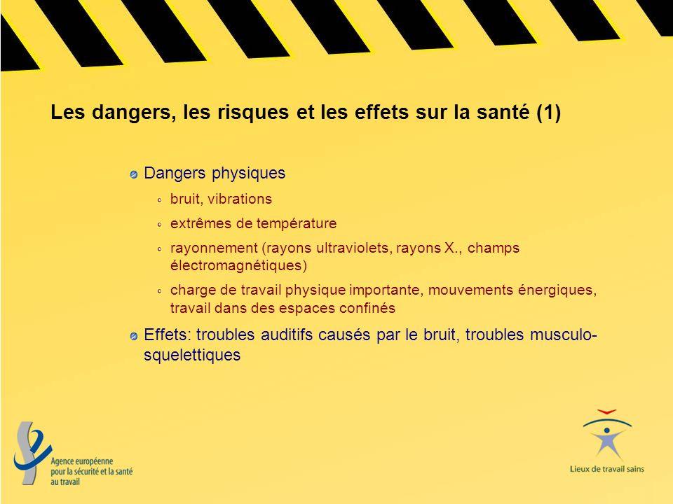 Les dangers, les risques et les effets sur la santé (1)
