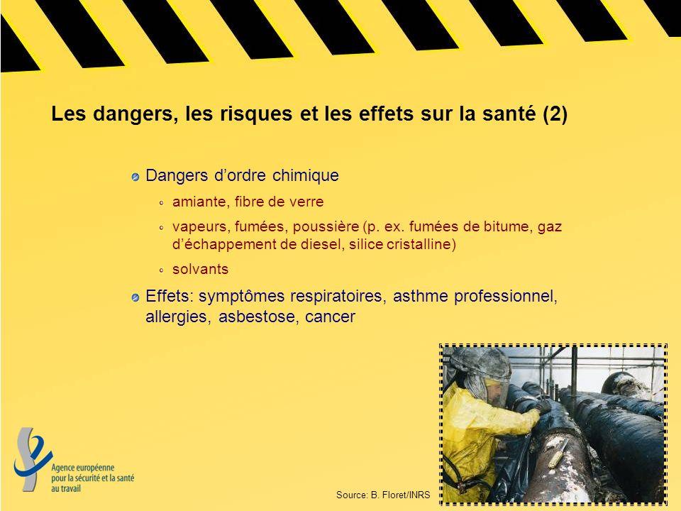 Les dangers, les risques et les effets sur la santé (2)