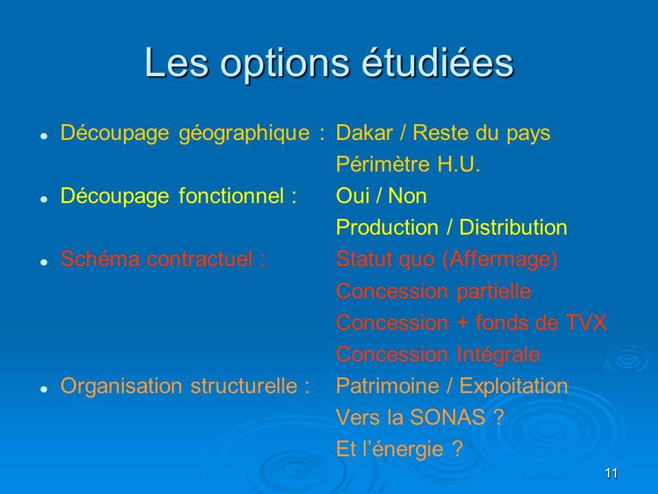 Les options étudiées Découpage géographique : Dakar / Reste du pays