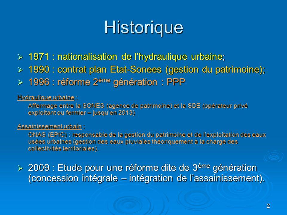 Historique 1971 : nationalisation de l'hydraulique urbaine;