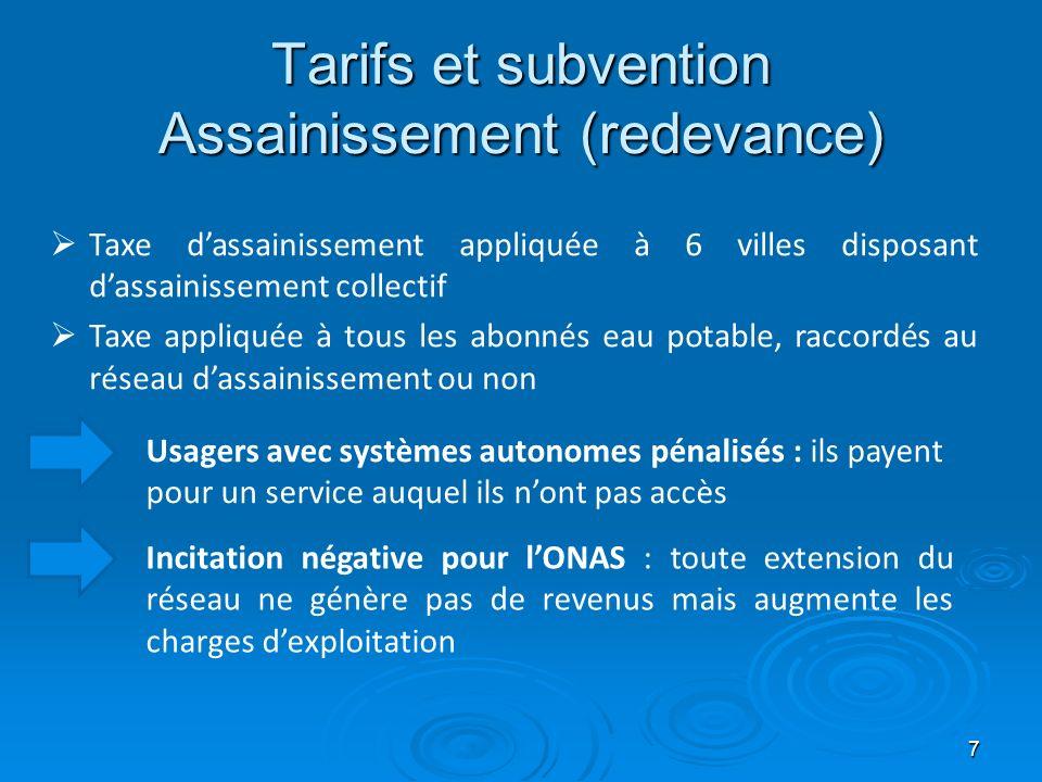 Tarifs et subvention Assainissement (redevance)