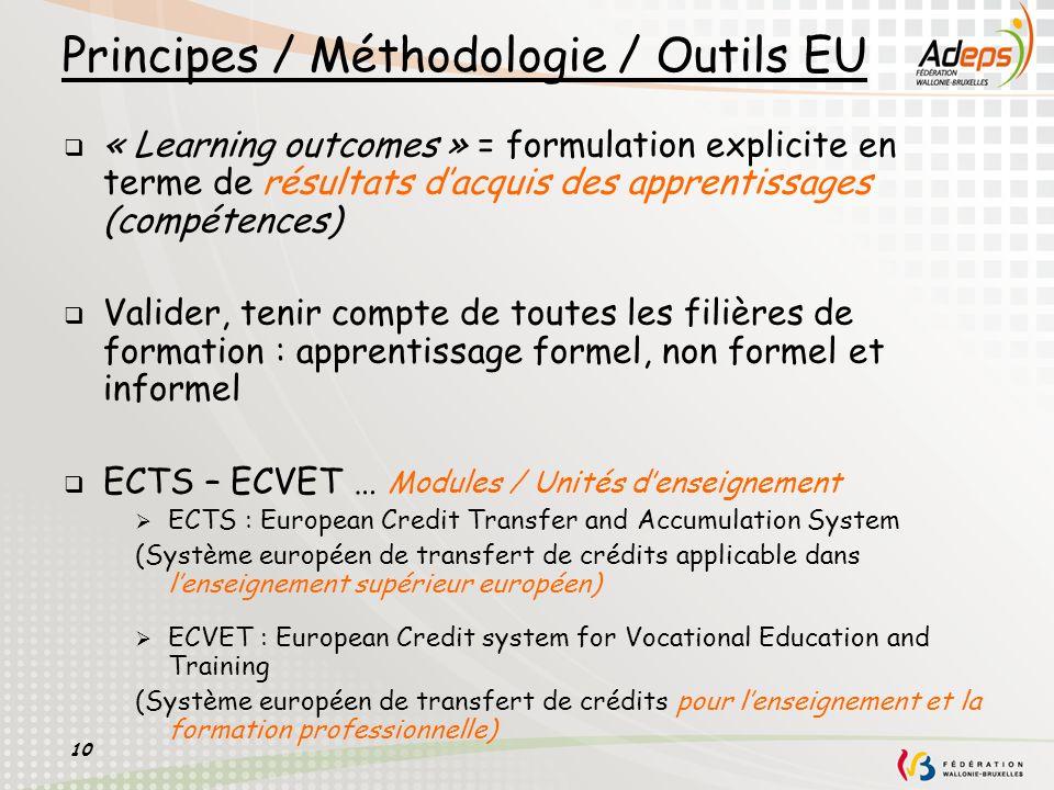Principes / Méthodologie / Outils EU