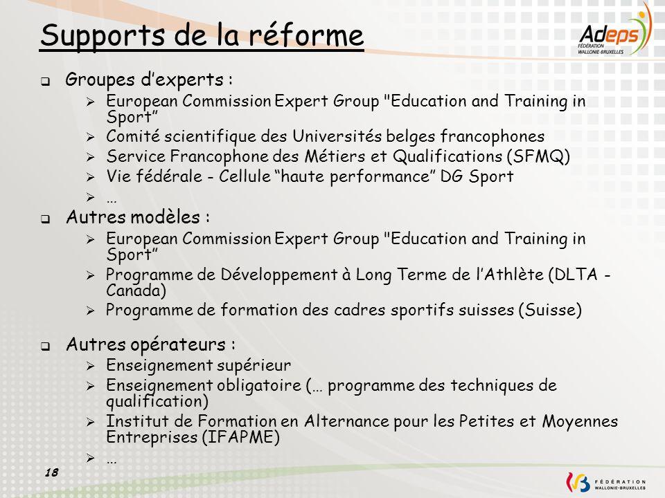 Supports de la réforme Groupes d'experts : Autres modèles :