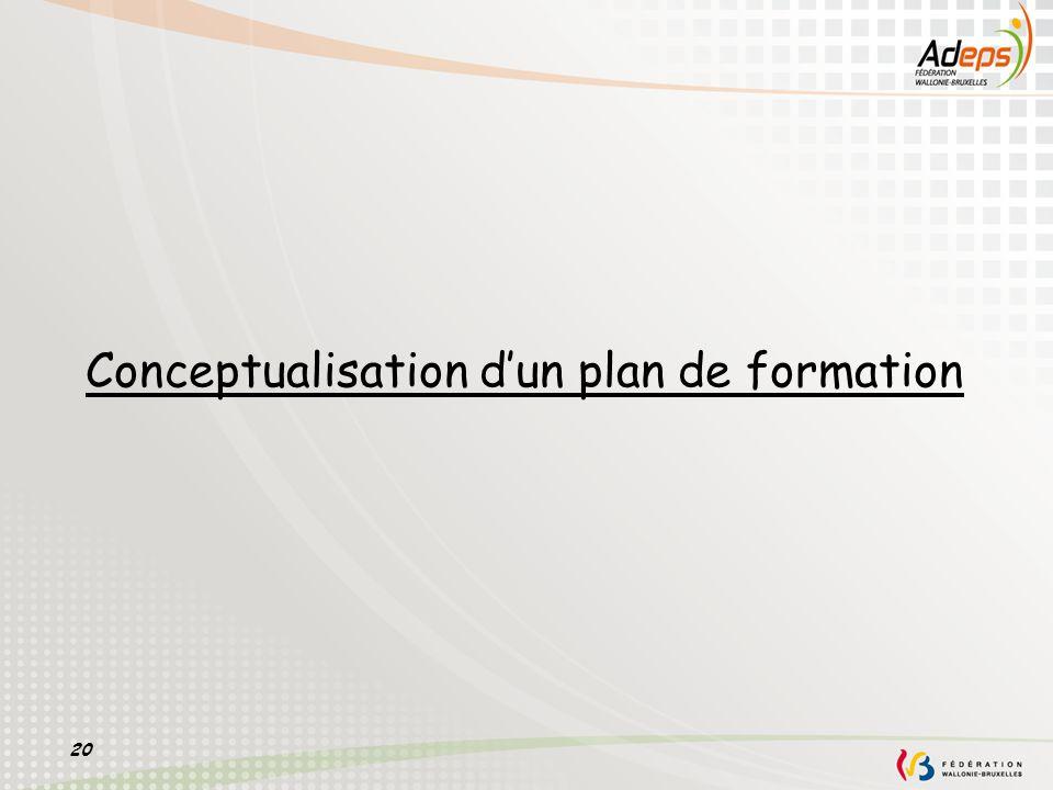 Conceptualisation d'un plan de formation