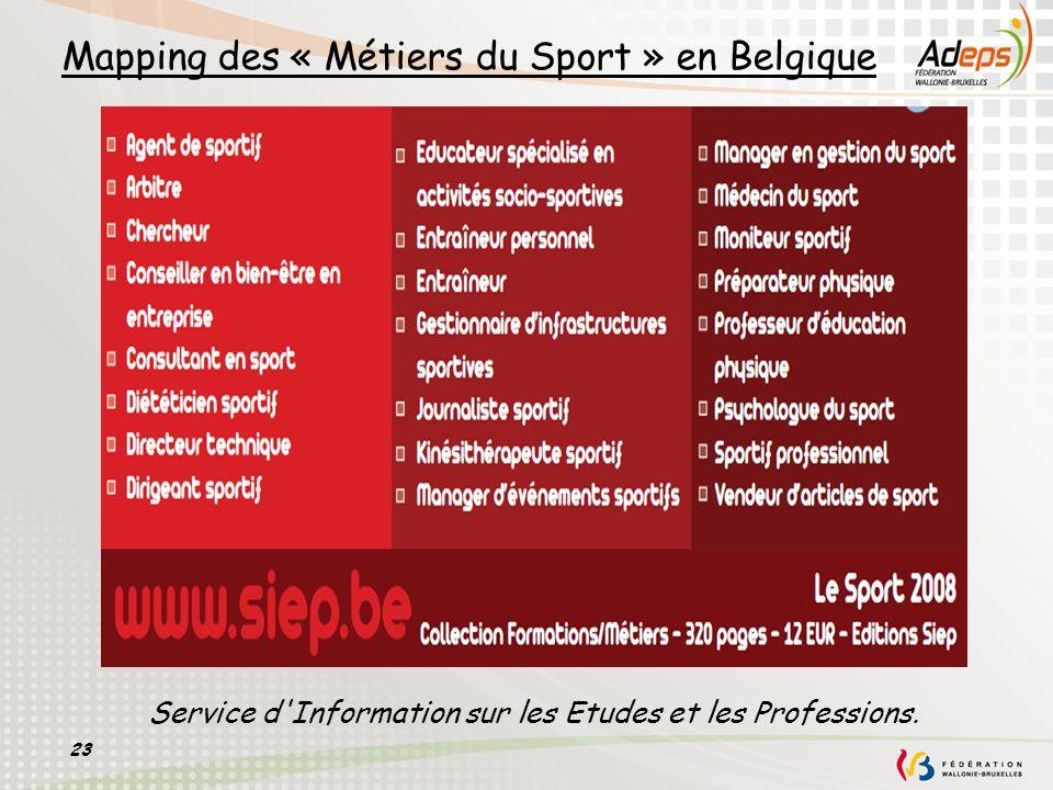 Mapping des « Métiers du Sport » en Belgique