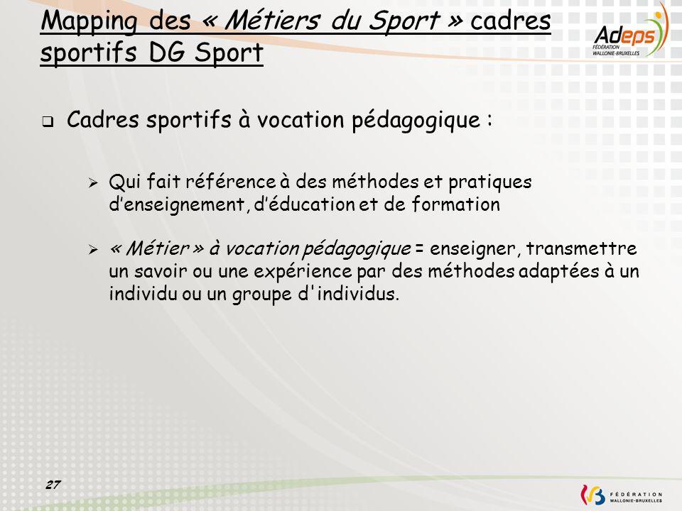 Mapping des « Métiers du Sport » cadres sportifs DG Sport