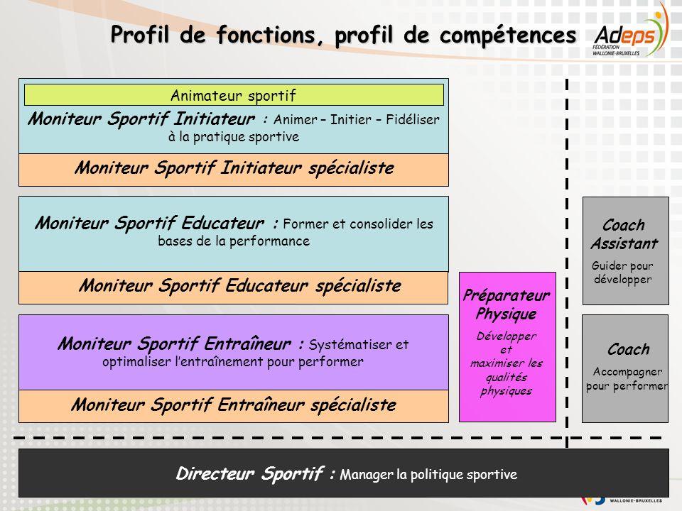 Profil de fonctions, profil de compétences