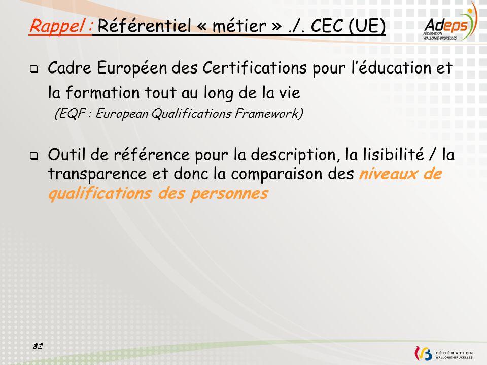 Rappel : Référentiel « métier » ./. CEC (UE)