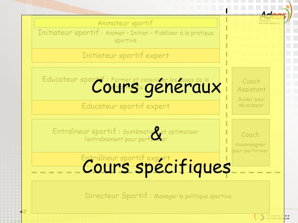 Cours généraux & Cours spécifiques