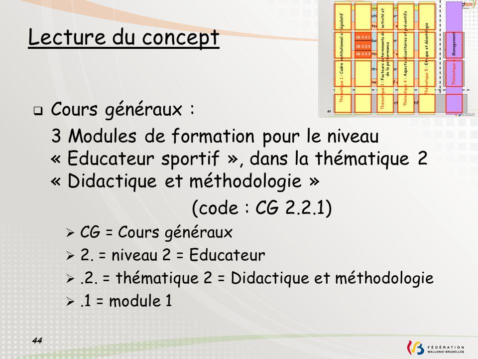 Lecture du concept Cours généraux :