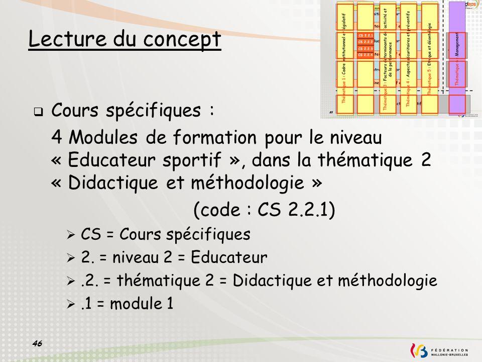 Lecture du concept Cours spécifiques :