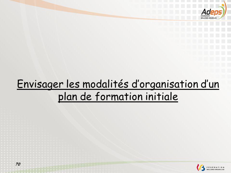 Envisager les modalités d'organisation d'un plan de formation initiale