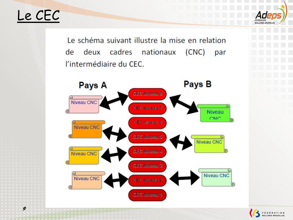 Le CEC