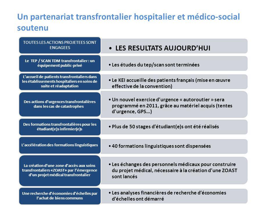 Un partenariat transfrontalier hospitalier et médico-social soutenu