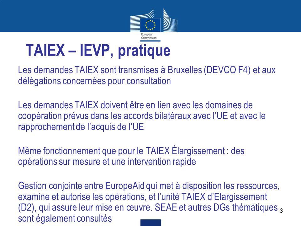 TAIEX – IEVP, pratique Les demandes TAIEX sont transmises à Bruxelles (DEVCO F4) et aux délégations concernées pour consultation.