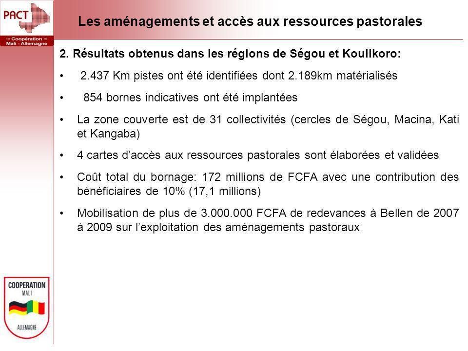 Les aménagements et accès aux ressources pastorales