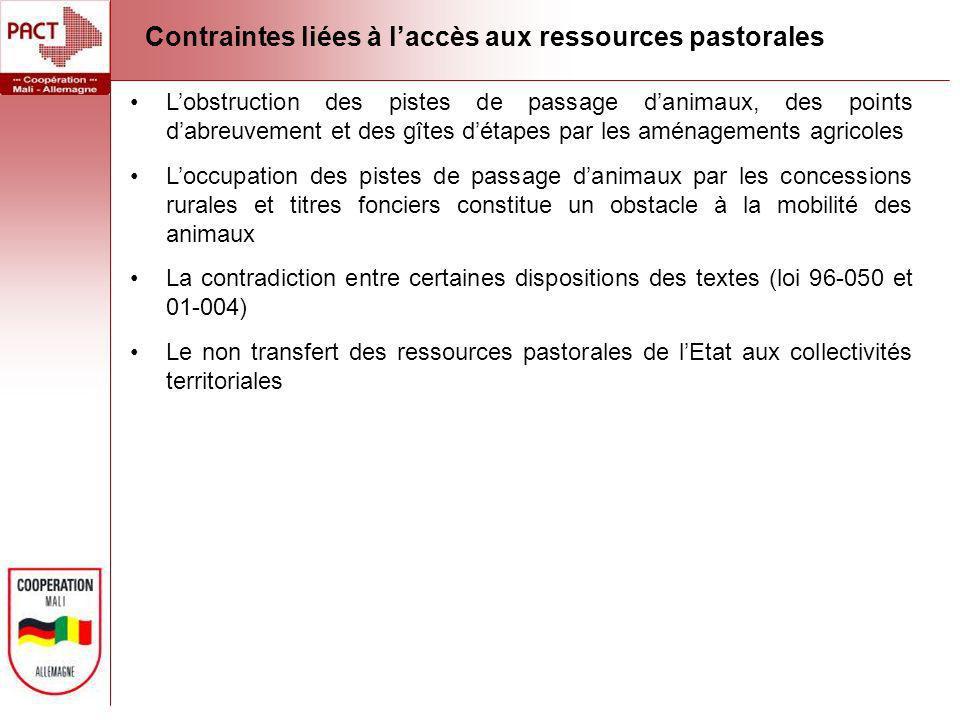 Contraintes liées à l'accès aux ressources pastorales