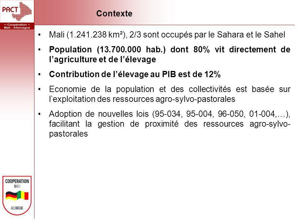 Contexte Mali (1.241.238 km²), 2/3 sont occupés par le Sahara et le Sahel.