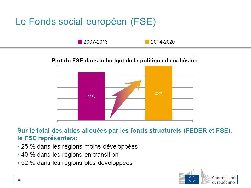 fonds structurels européens 2014 2020