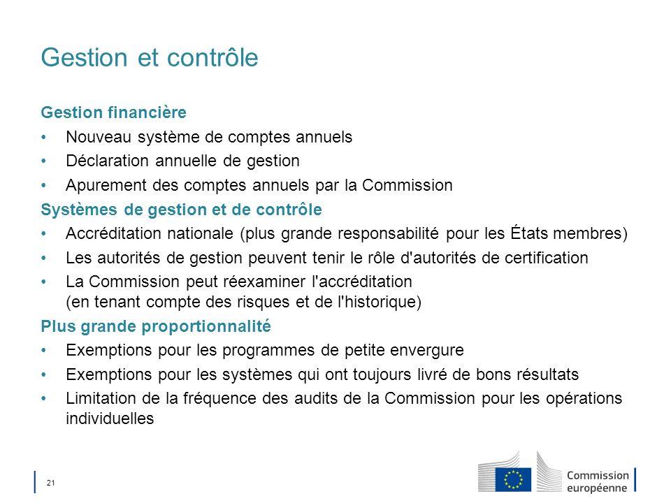 Gestion et contrôle Gestion financière