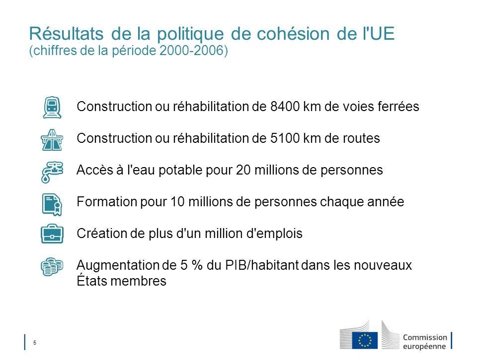 Résultats de la politique de cohésion de l UE (chiffres de la période 2000-2006)