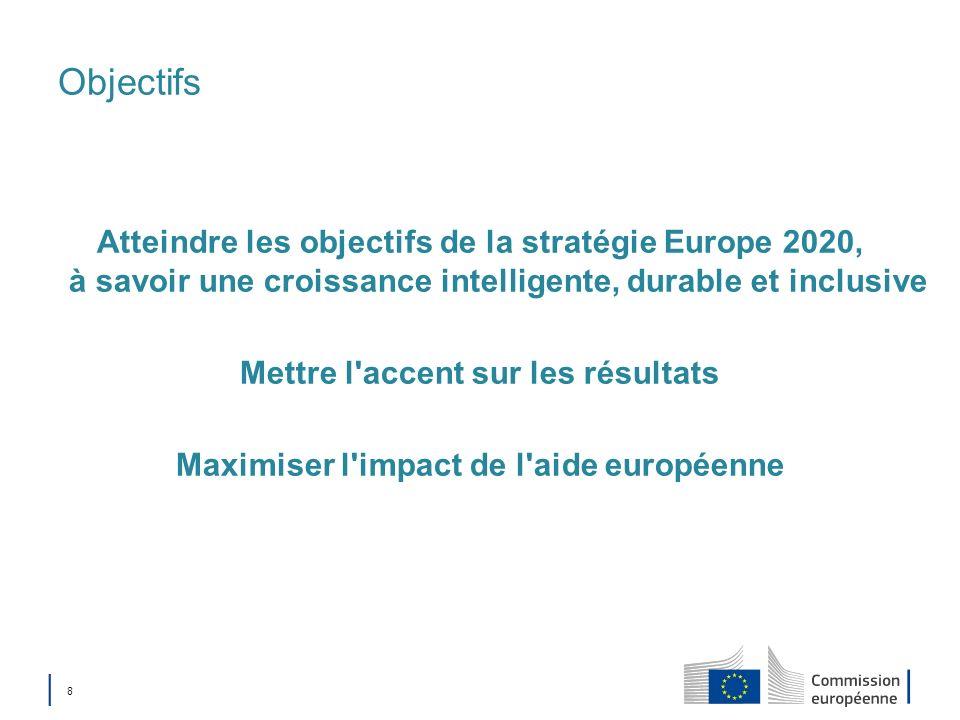 Objectifs Atteindre les objectifs de la stratégie Europe 2020, à savoir une croissance intelligente, durable et inclusive.