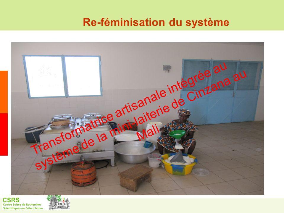 Re-féminisation du système