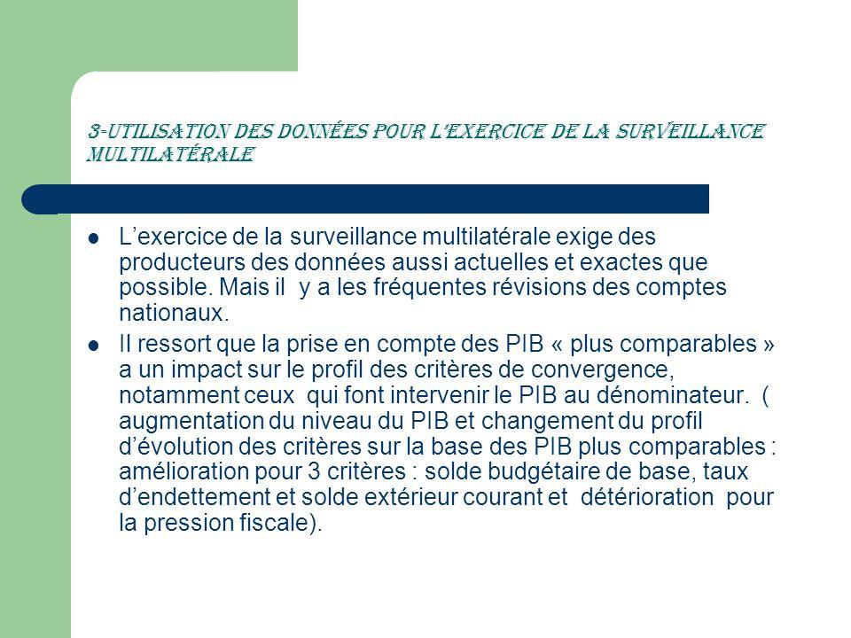 3-Utilisation des données pour l'exercice de la surveillance multilatérale