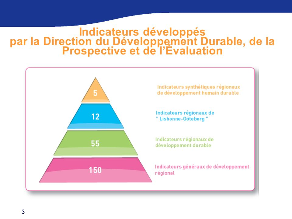 Indicateurs développés par la Direction du Développement Durable, de la Prospective et de l'Évaluation