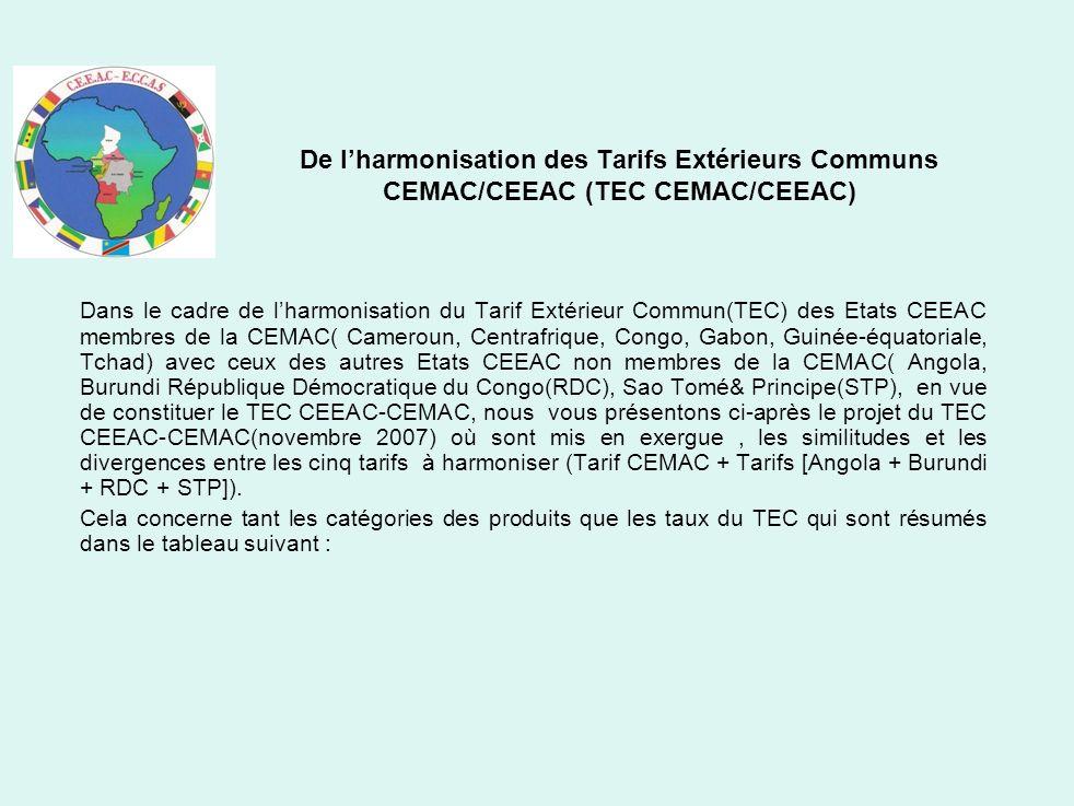 De l'harmonisation des Tarifs Extérieurs Communs CEMAC/CEEAC (TEC CEMAC/CEEAC)
