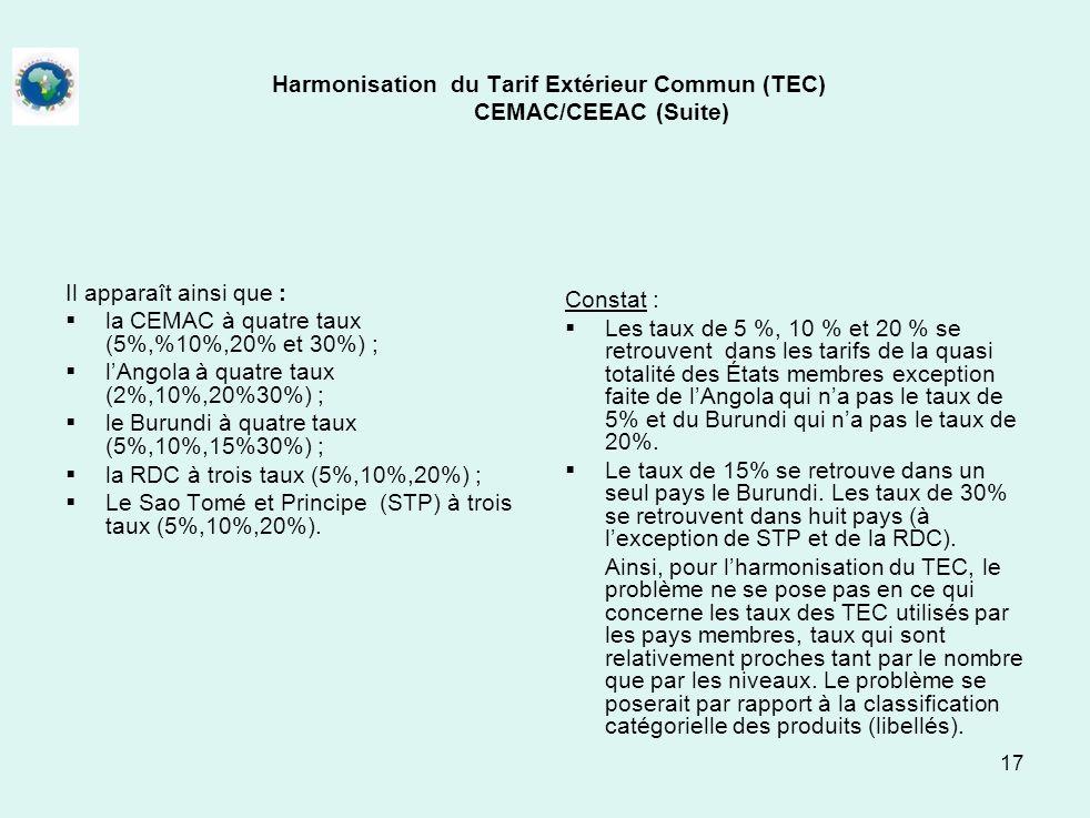 Harmonisation du Tarif Extérieur Commun (TEC) CEMAC/CEEAC (Suite)