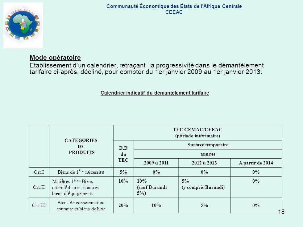 Communauté Économique des États de l'Afrique Centrale