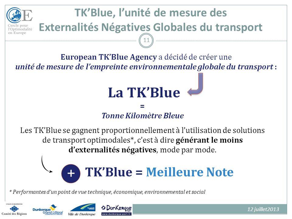 La TK'Blue + TK'Blue = Meilleure Note TK'Blue, l'unité de mesure des