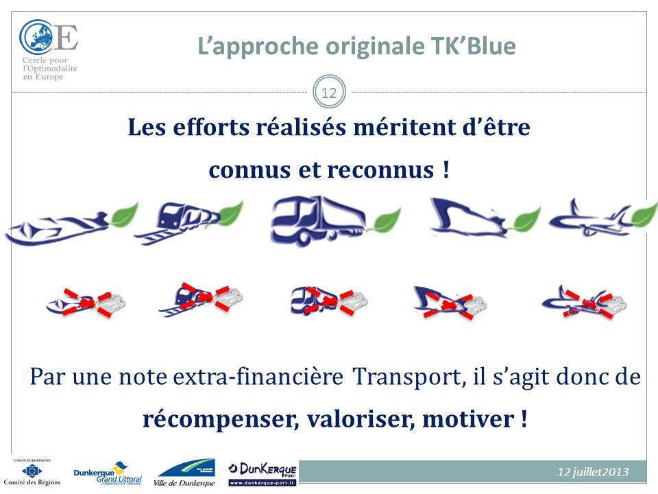 L'approche originale TK'Blue