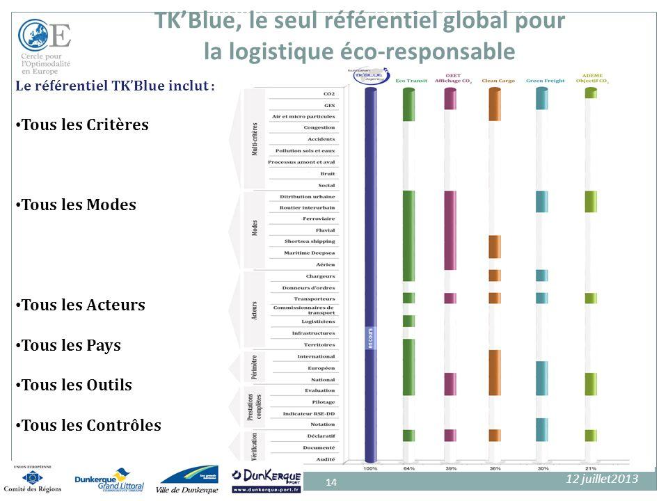 TK'Blue, le seul référentiel global pour la logistique éco-responsable