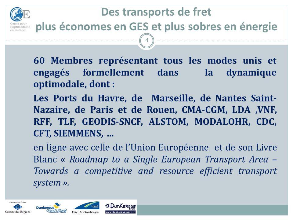 Des transports de fret plus économes en GES et plus sobres en énergie