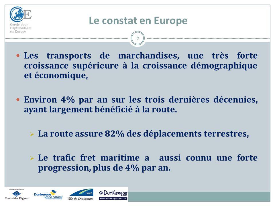 Le constat en Europe Les transports de marchandises, une très forte croissance supérieure à la croissance démographique et économique,