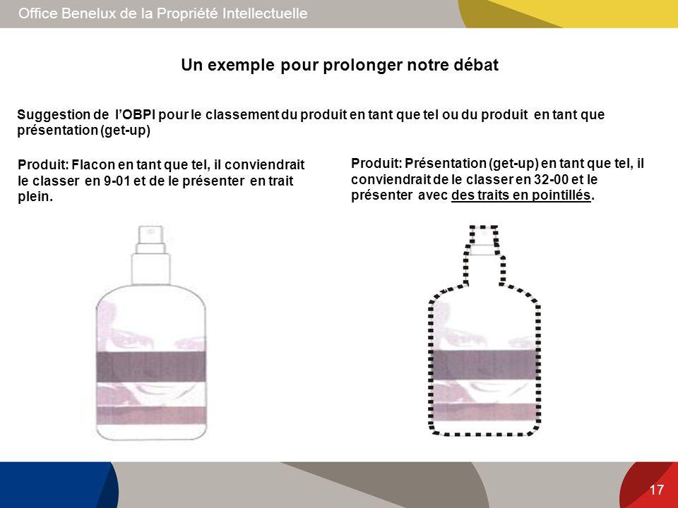 Un exemple pour prolonger notre débat Suggestion de l'OBPI pour le classement du produit en tant que tel ou du produit en tant que présentation (get-up)