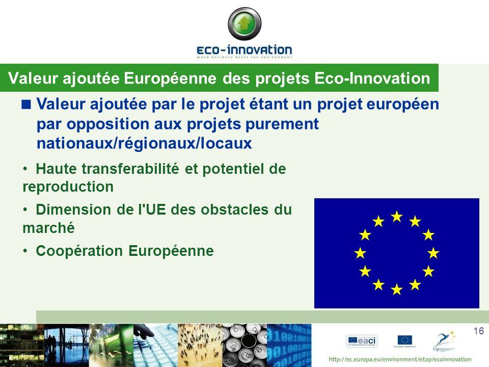 Valeur ajoutée Européenne des projets Eco-Innovation