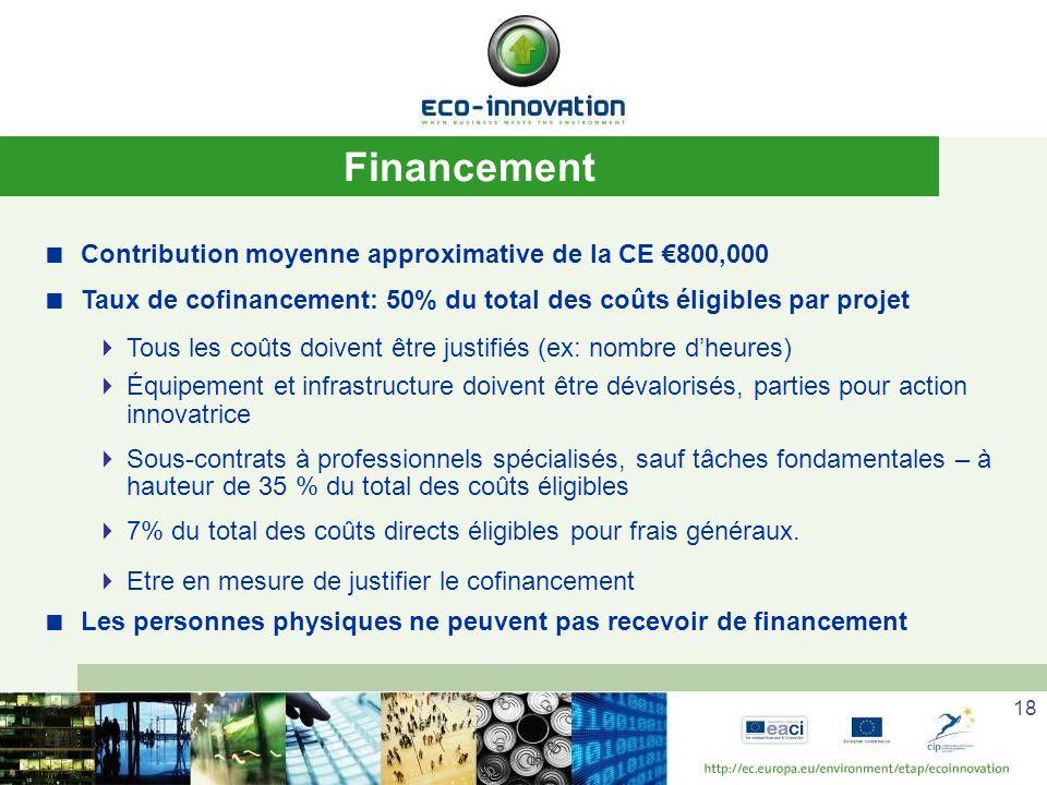 Financement Contribution moyenne approximative de la CE €800,000