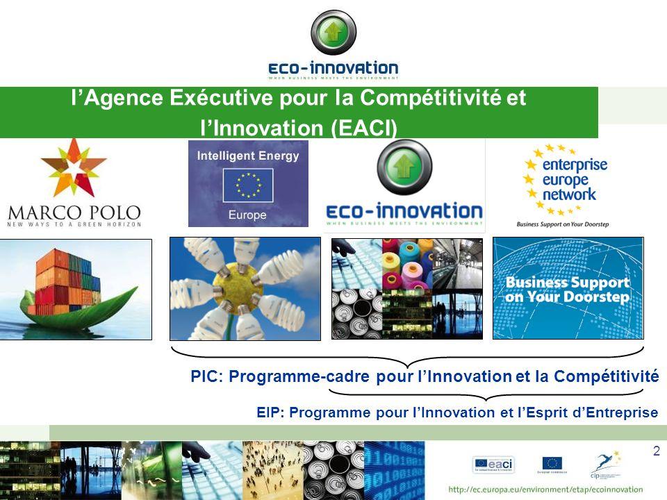 l'Agence Exécutive pour la Compétitivité et l'Innovation (EACI)