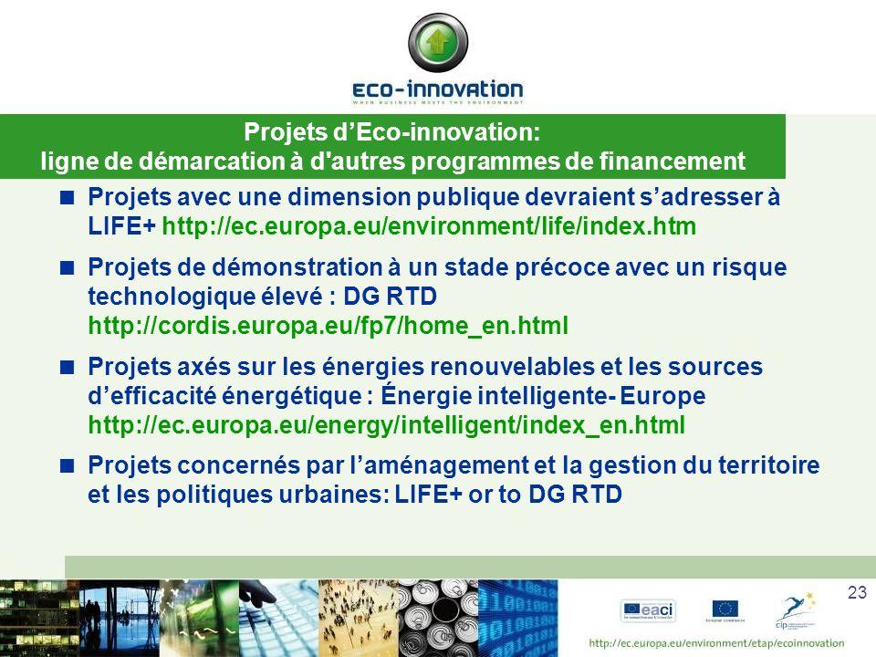 Projets d'Eco-innovation: ligne de démarcation à d autres programmes de financement