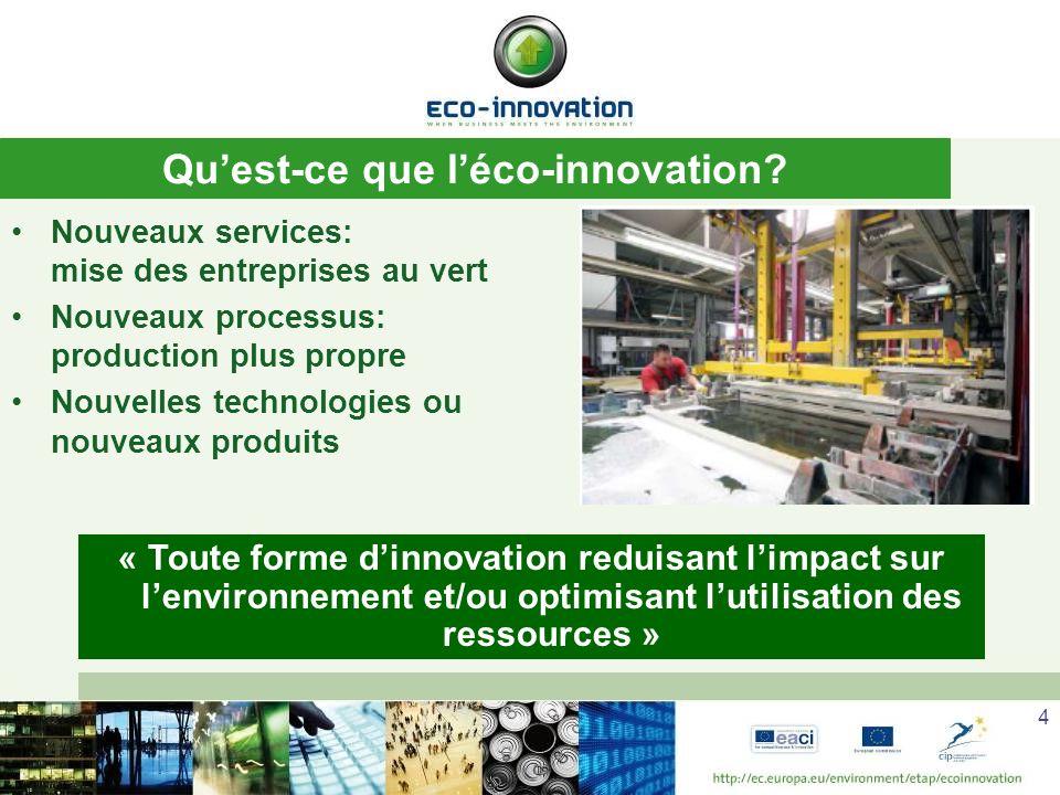 Qu'est-ce que l'éco-innovation