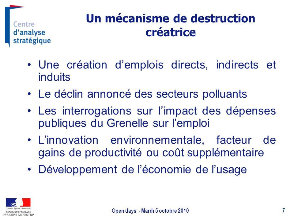 Un mécanisme de destruction créatrice
