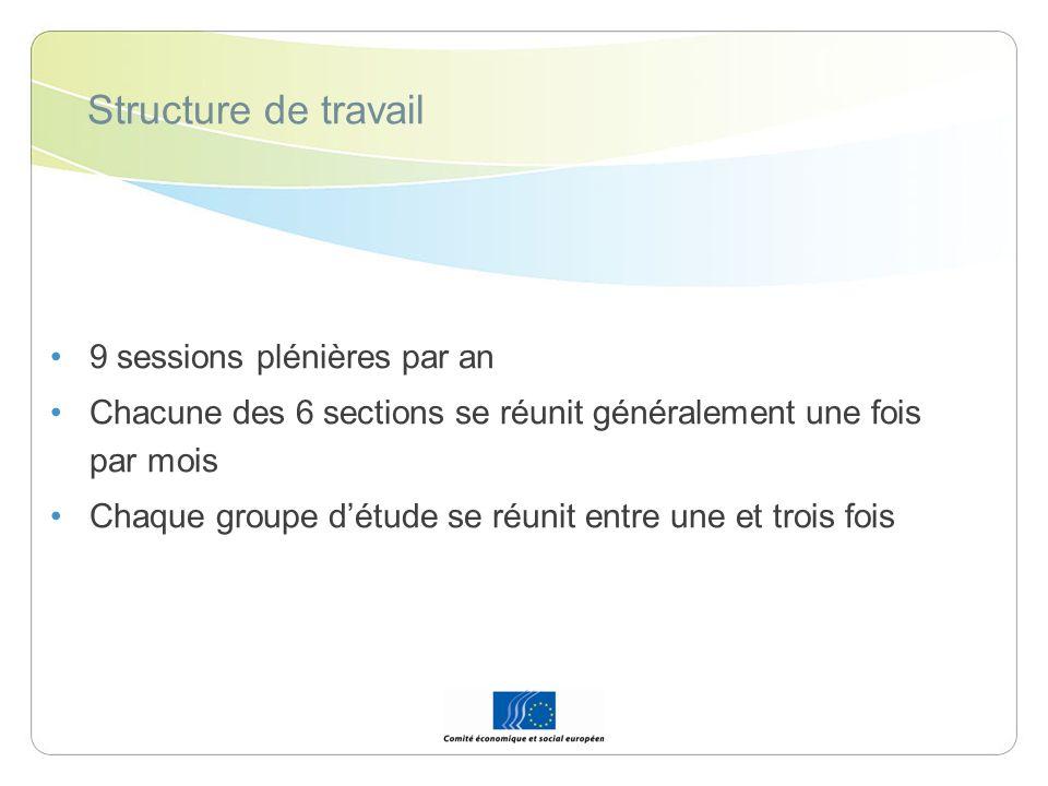 Structure de travail 9 sessions plénières par an
