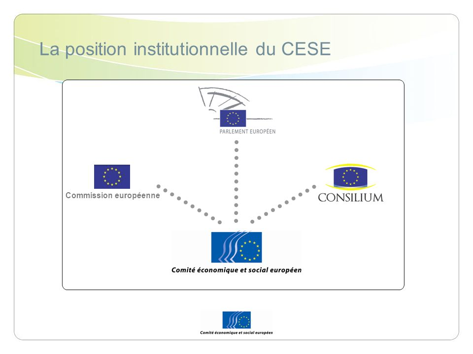 La position institutionnelle du CESE