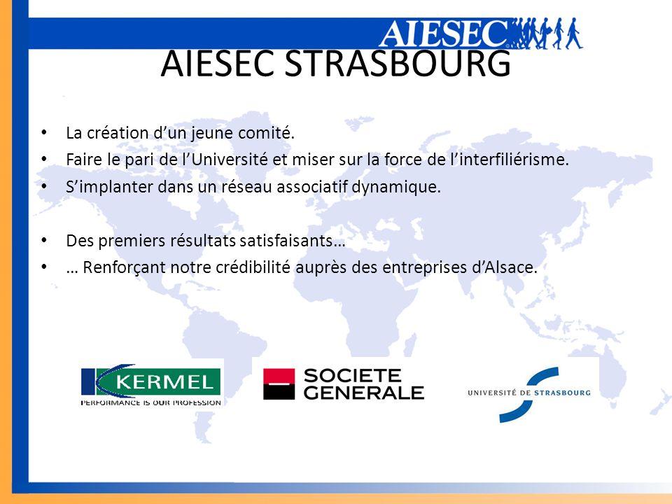 AIESEC STRASBOURG La création d'un jeune comité.