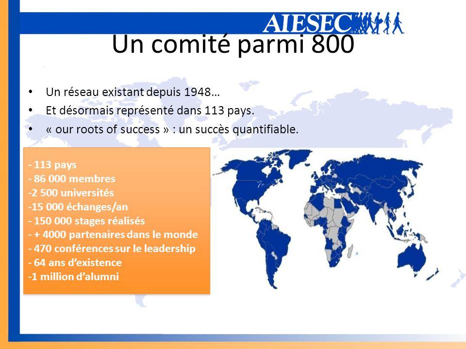 Un comité parmi 800 Un réseau existant depuis 1948…