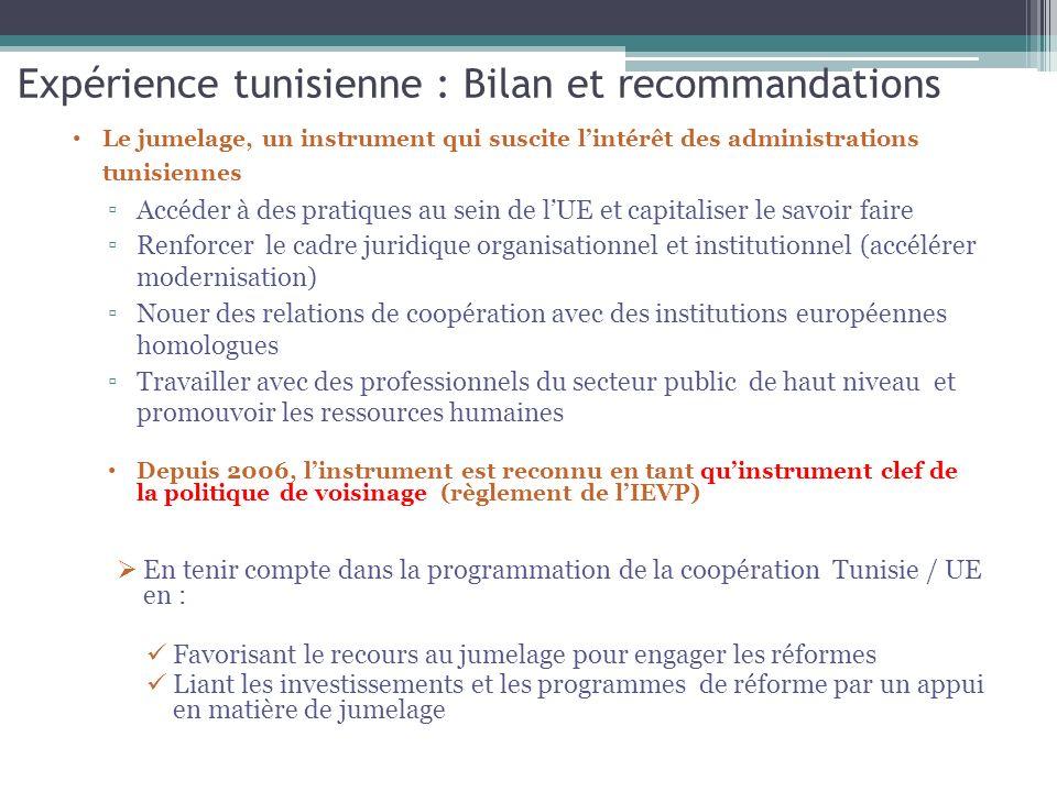 Expérience tunisienne : Bilan et recommandations